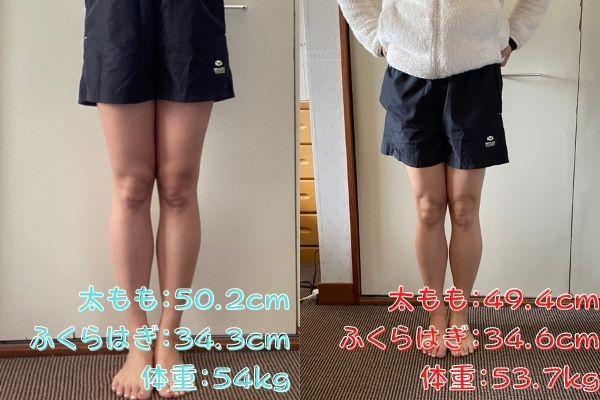 ベルスキニー検証レビュー7日目