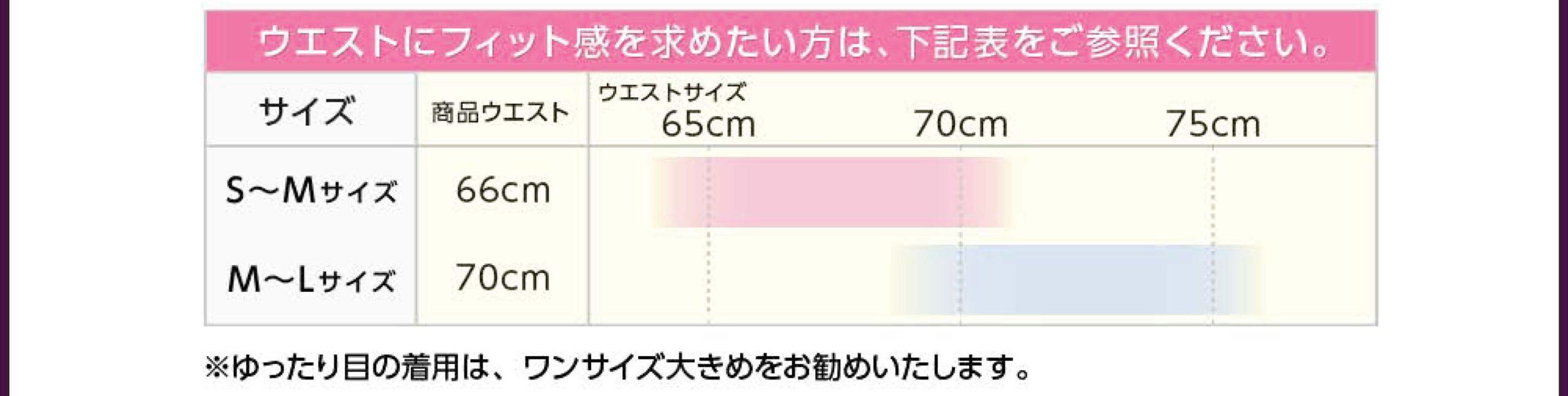 ウエストサイズ表